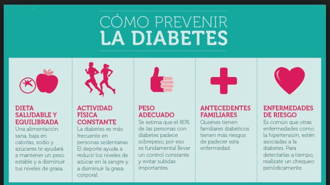 bajada de azucar sintomas diabetes en