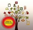Curso básico de Internet, Redes Sociales y Blogs