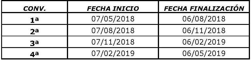 CONVOCATORIAS ESSSCAN 2018 -1