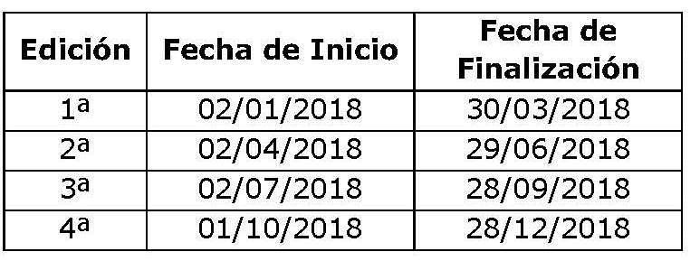 CONVOCATORIAS ESSSCAN 2018 -2.1