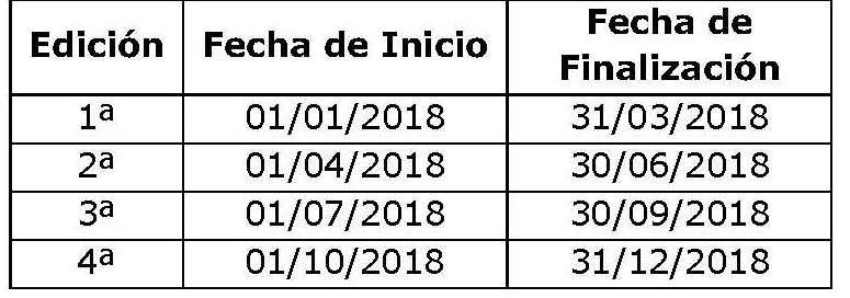CONVOCATORIAS ESSSCAN 2018 -2.2