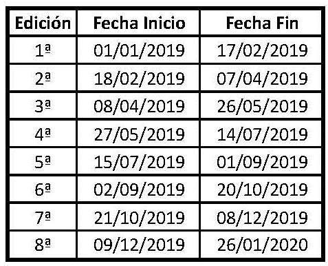 Convocatorias ESSSCAN 2019_1
