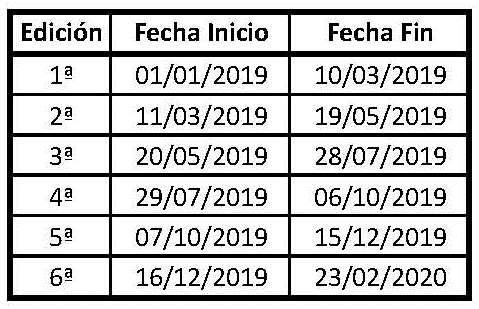 Convocatorias ESSSCAN 2019_2