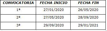 Convocatorias ESSSCAN 2020_1