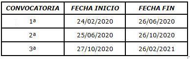 Convocatorias ESSSCAN 2020_2