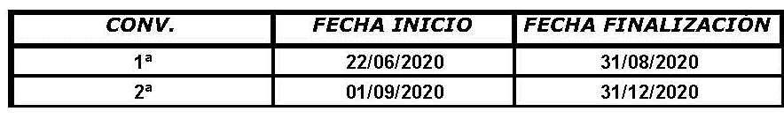 CONVOCATORIAS ESSSCAN 2020_4